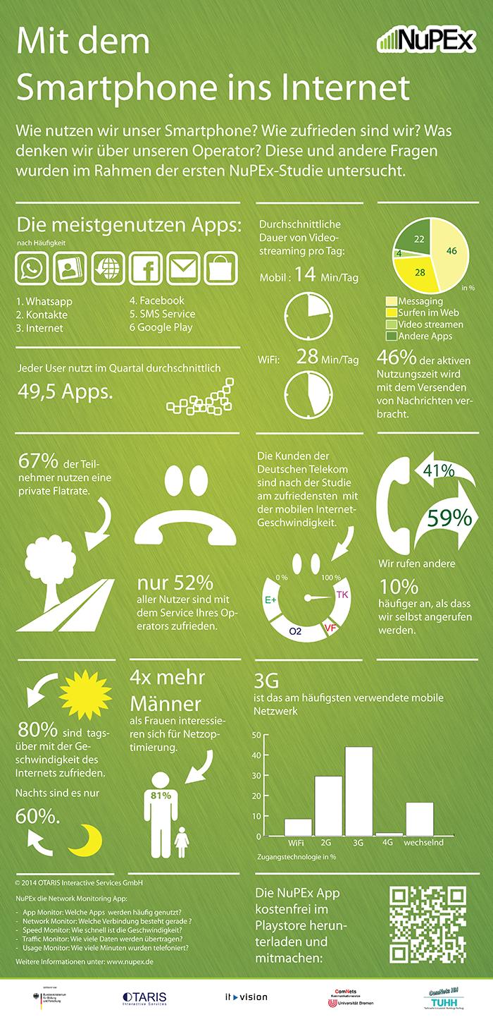 NuPEx Infografik